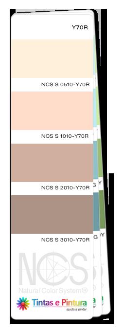 Paletas Cores NCS